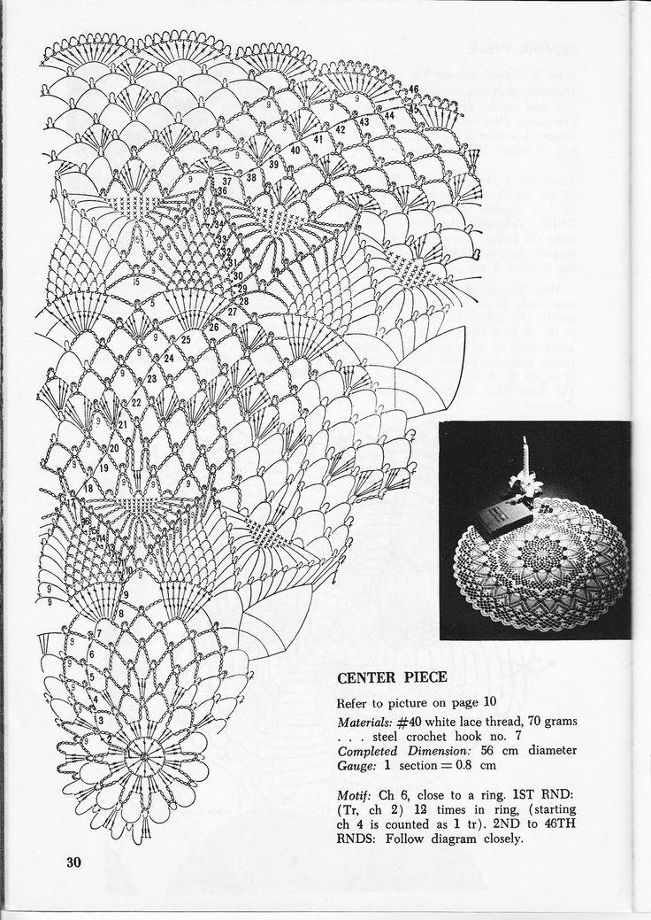3042 best crochet doilies images on pinterest