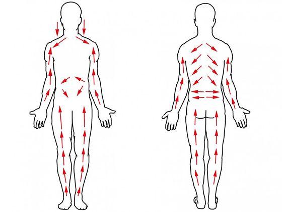Prednosti suhog četkanja kože tijela