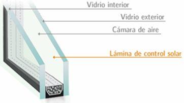 Cristalería | Cristal Ventanas | Vidrios Ventanas | La Fabrica CANOMAR