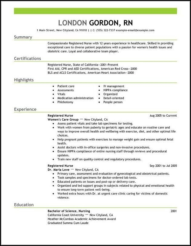 A Comprehensive Overview On Home Decoration In 2020 Job Resume