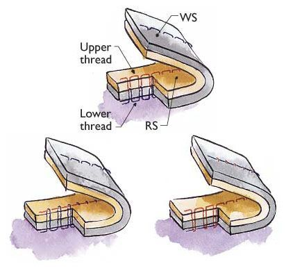 Diagrams and how to fix sewing machine tension problems - very helpful!