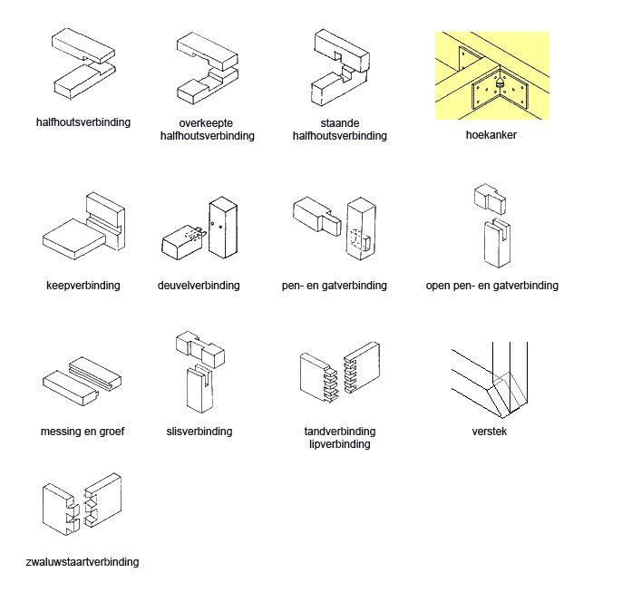 Google Afbeeldingen resultaat voor http://www.beeldendelessen.nl/pages/techniek1.jpg