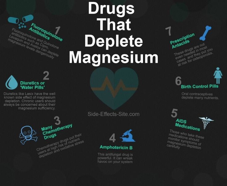 Drugs that deplete magnesium are drugs like the Fluoroquinolone antibiotics, and this problem is part of fluoroquinolone toxicity. Many other antibiotics, birth control pills and more lead to these problems.   http://www.side-effects-site.com/magnesium-depletion.html
