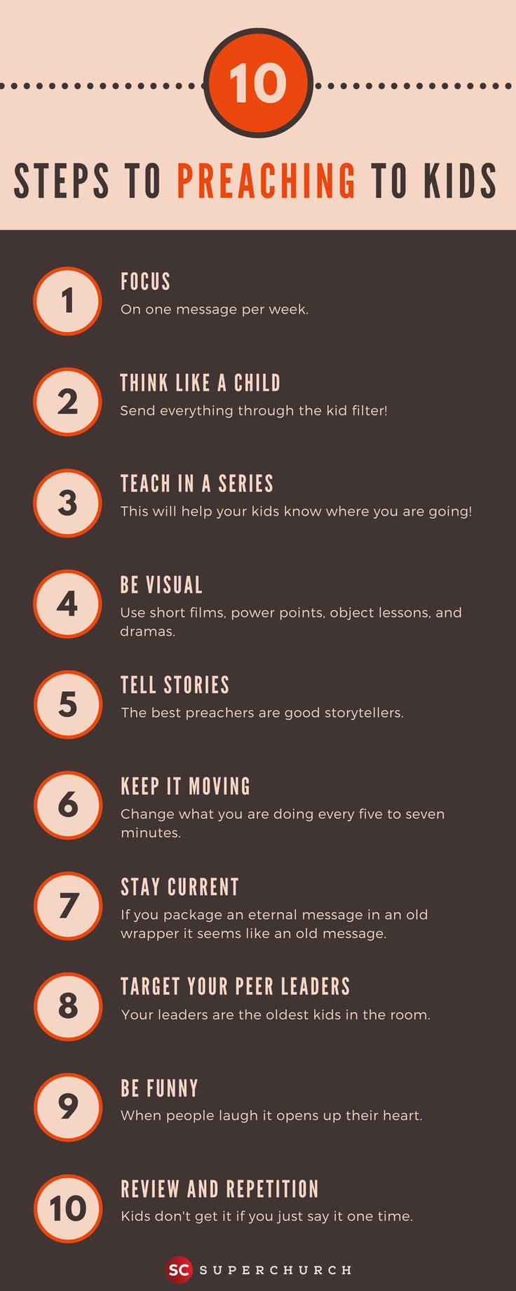 Here's a handy infographic we made on the 10 steps to preaching to kids!