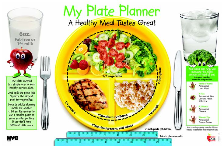 plate method diabetes - Google Search | Fitness for ...