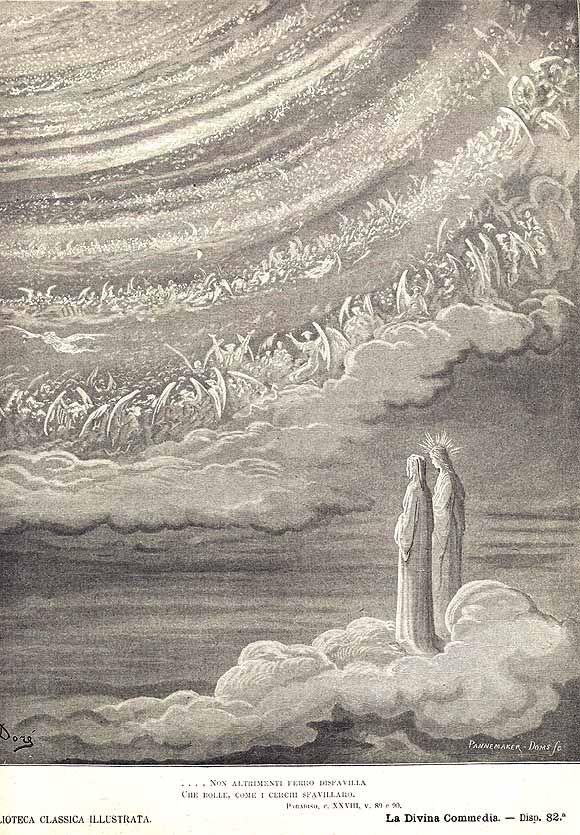 Par 28 - Paradiso (Dante) - Wikipedia