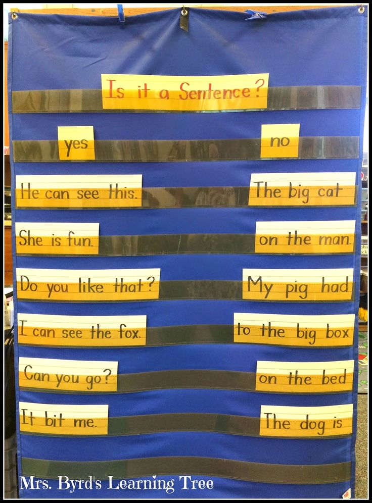 "Mrs. Byrd's Learning Tree: Reading Fluency - Blog post with lots of ideas to develop reading fluency with young students. Includes a FREEBIE ""Is it a Sentence?"" mini anchor chart too!"