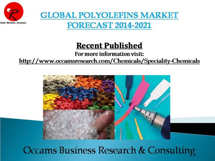 Recently Published New Report Global Polyolefins Market Forecast 2015-2021 More Information Visit http://www.occamsresearch.com/executive-summary/Global-Polyolefins-Market-By-Application--Packaging--Automobile--Elect