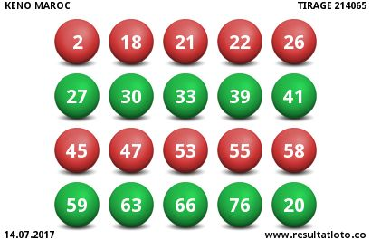 Keno Maroc du Vendredi 14 Juillet 2017 - Resultat du Tirage 214065 - http://www.resultatloto.co/keno-maroc-du-vendredi-14-juillet-2017-resultat-du-tirage-214065/