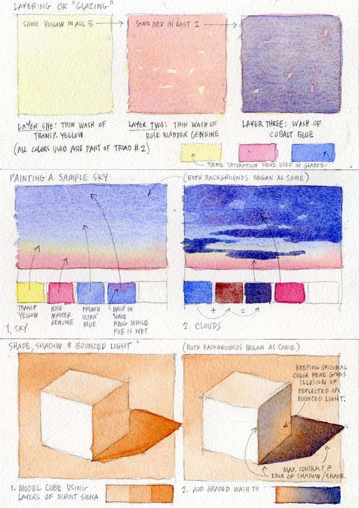 15 Of The Dumbest Things You'd Ever Want To Know About Watercolor Technique...That Work Every Time