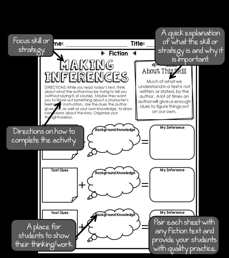 Guided Reading shouldn't be stressful! Using fiction and nonfiction activities that can be paired with any text made guided reading groups a breeze. Independent reading time and reading centers, too.