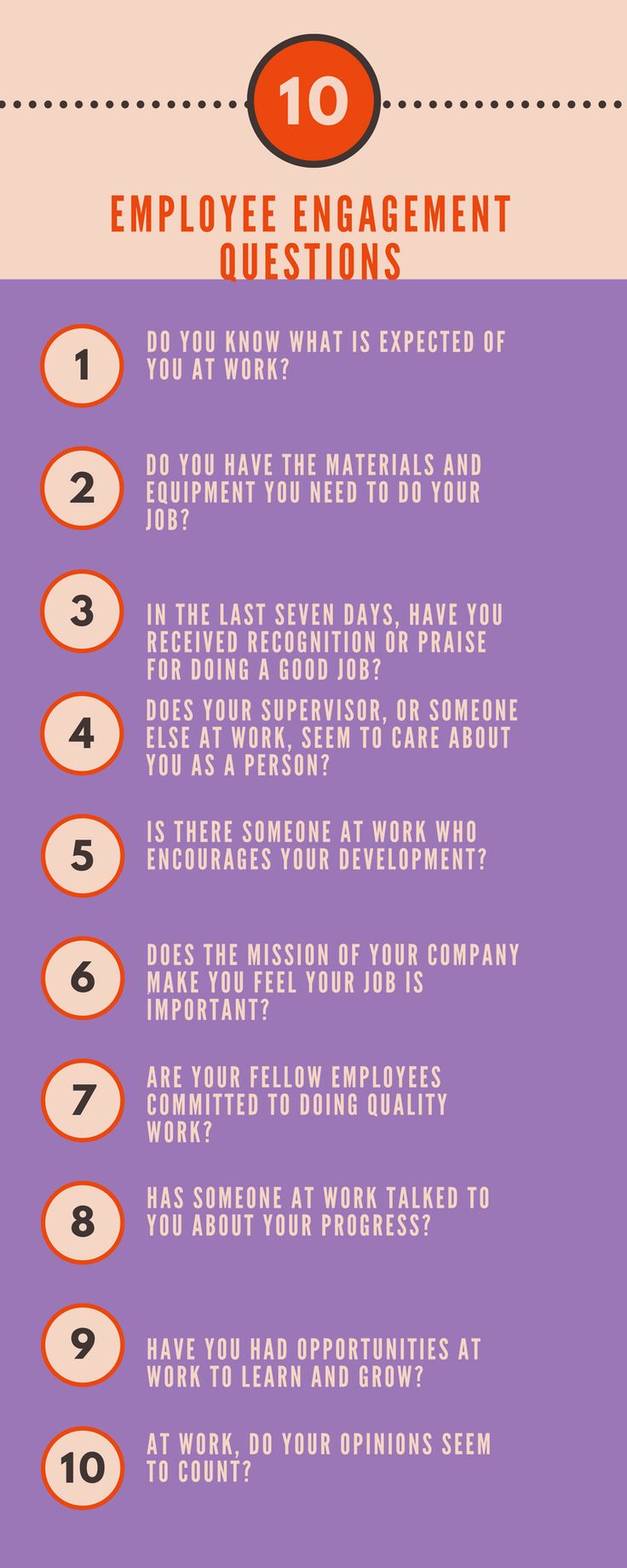 10 Employee Engagement Questions- When was the last time you asked your team these questions?
