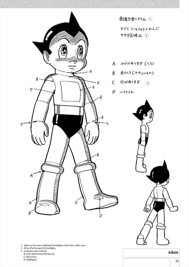 Character Design Site : Images about anime tutorials on pinterest chibi