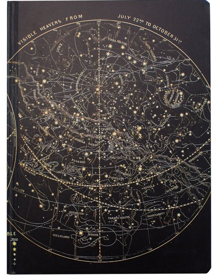 """• • • • • Gift Option • • • • • Add A Gift Bag for $3.95 This Astronomy sketchbook is emblazed with vintage illustrations of the """"Visible Heavens."""" Everywhere you look, the sky is spangled with stars"""