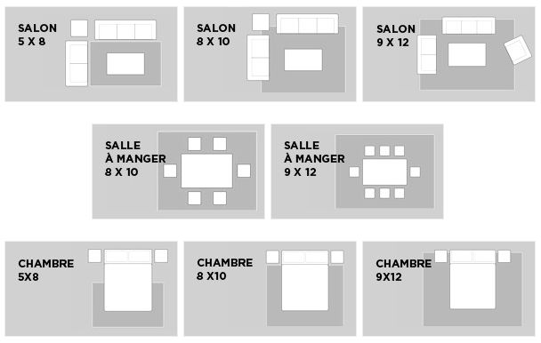Dispositions-tapis