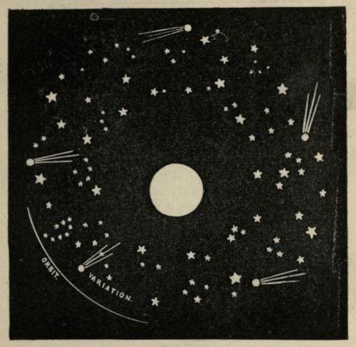 solar system 1890s - photo #22