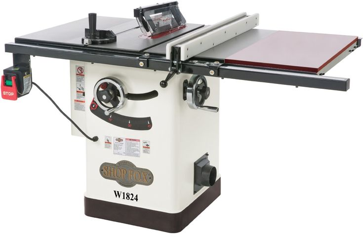 The Ultimate Buying Guide: Top Rated & Best Table Saw For The Money