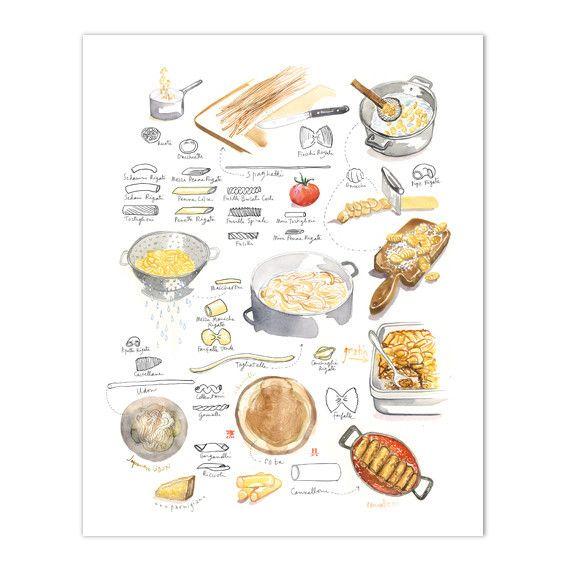 Pasta & noodle chart