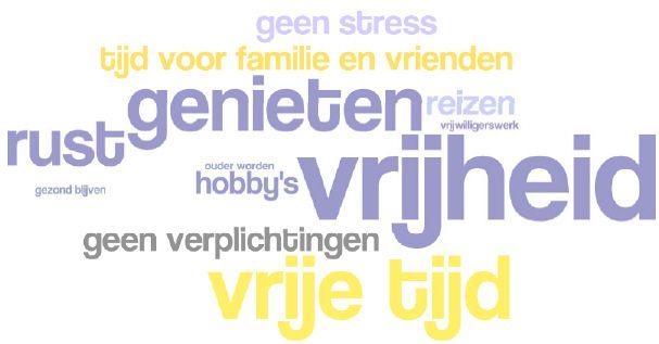 Zelf bepalen waar, wanneer en met wie je werkt-Je eigen baas zijn-Beloond worden voor je inze- Anderen helpen-Meer vrije tijd- Passief inkomen-Overerfbaar... Klinkt het interessant? Neem dan snel contact met ons en maak een afspraak voor een 1 op 1 gesprek  http://you4you.nl/
