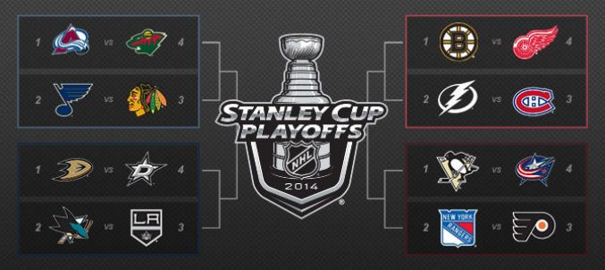 2014 nhl stanry cup | Stanley Cup Bracket