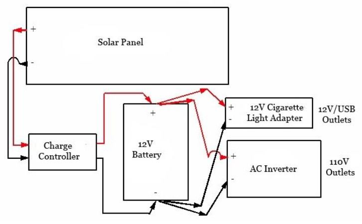 Patent us670916 solar generator google patents get instant google patents get instant electrical solar generator pinterest solar generator asfbconference2016 Choice Image