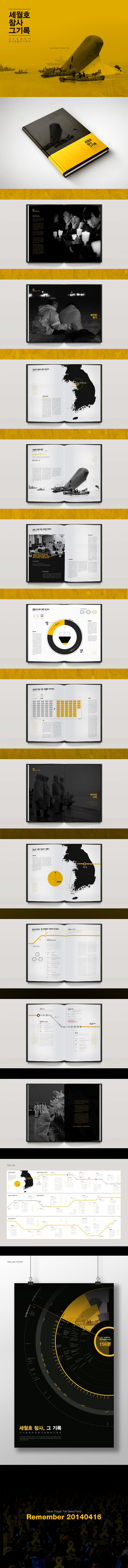 South Korea Sewol ferry disaster Timeline book and poster