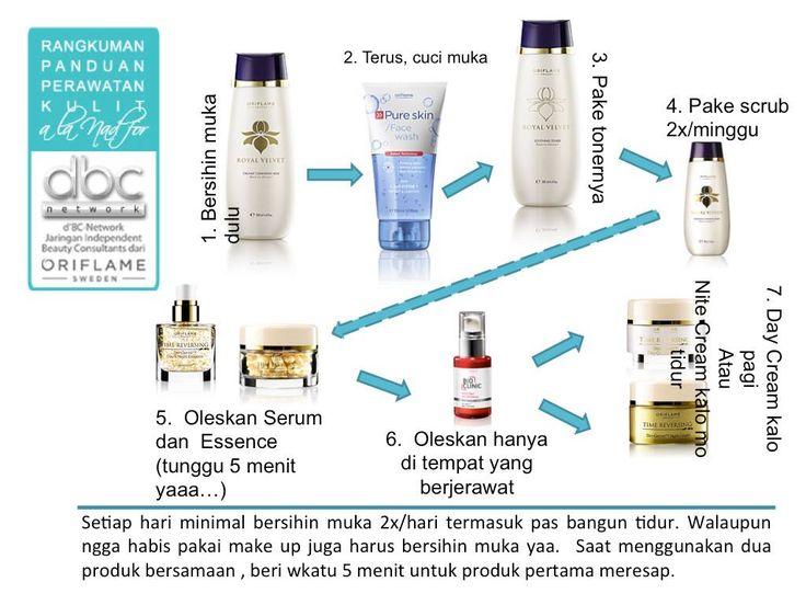 skin care guide -> perawatan muka