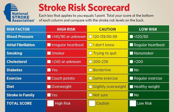 national stroke awareness day | Stroke Risk Calculator from National Stroke Association