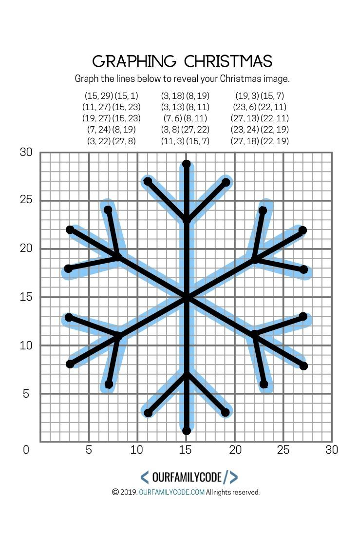 hight resolution of Graphing Christmas Coordinates Math Art Activity   Our Family Code   Math  art activities