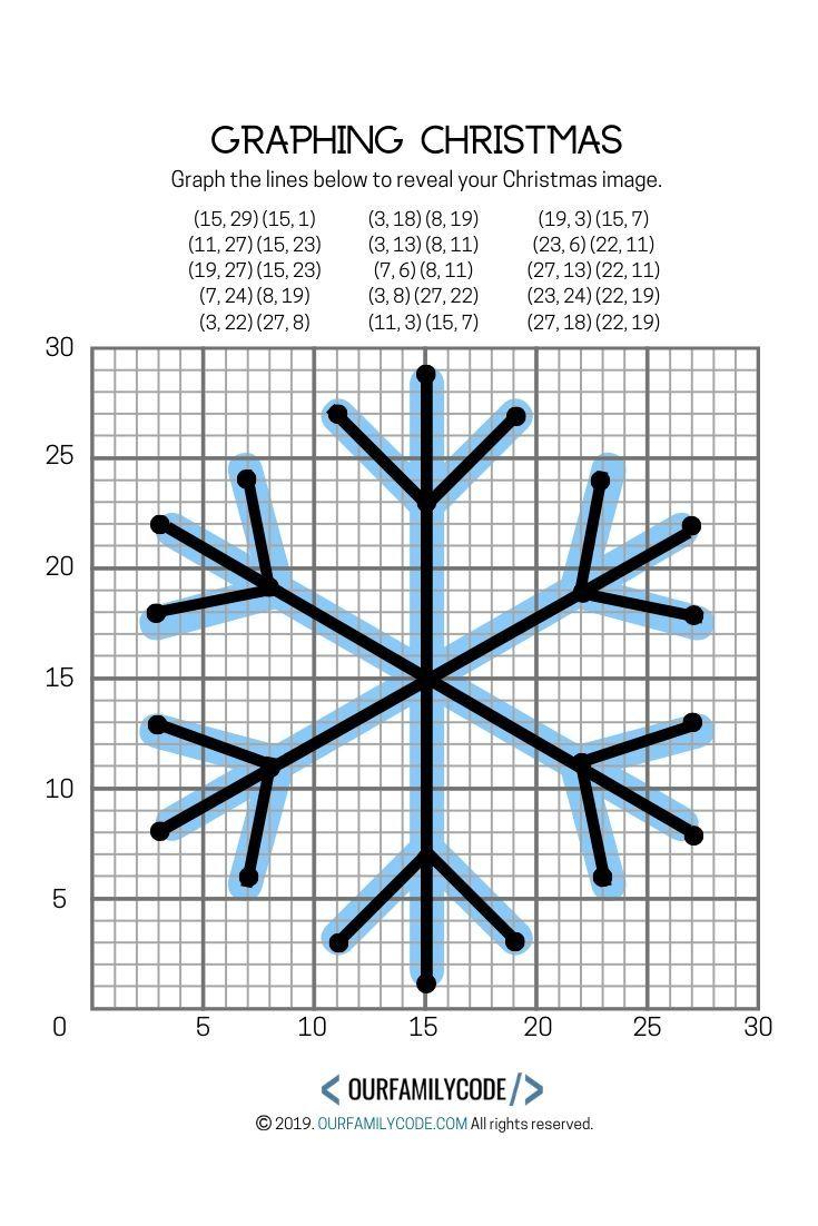 Graphing Christmas Coordinates Math Art Activity   Our Family Code   Math  art activities [ 1102 x 735 Pixel ]