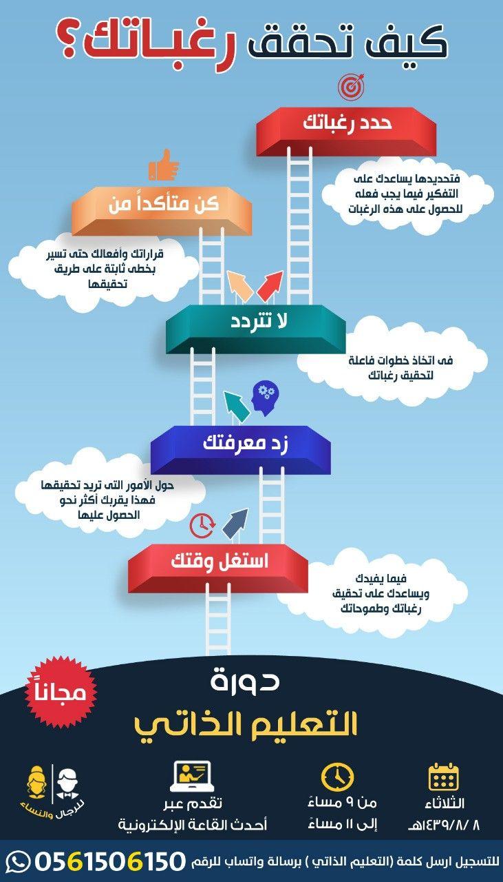 تطوير الذات Life Skills Activities How To Memorize Things Life Skills