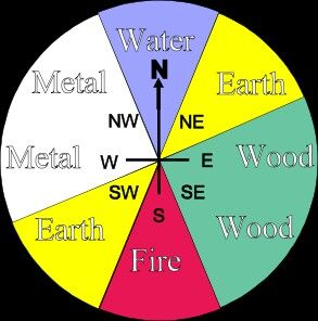 967 best images about Colors Feng Shui  Health on Pinterest