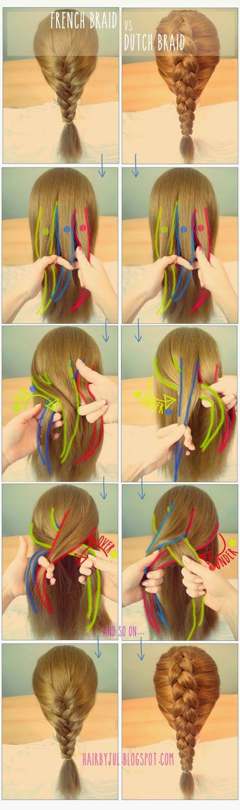 fryzury- warkocz francuski a holenderski