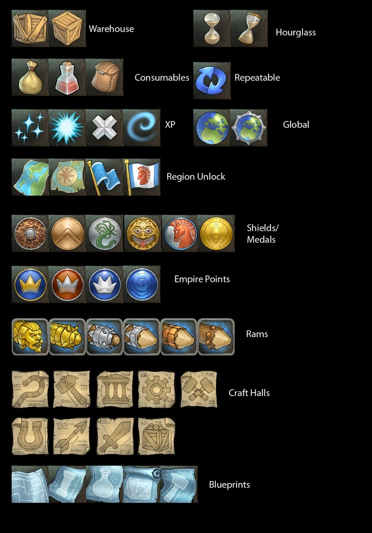 Icone Age of Empires Online