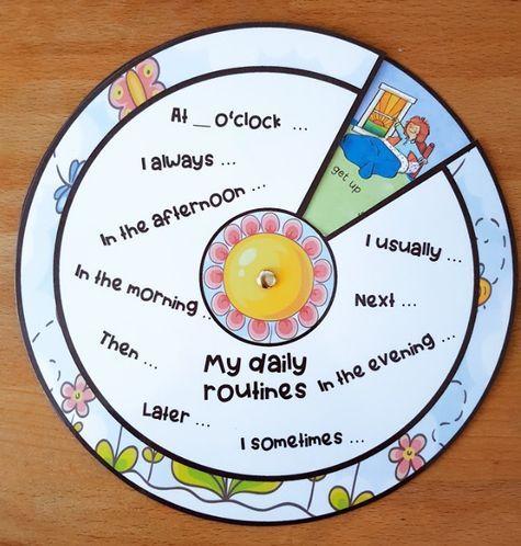 Daily Routines (Tagesablauf) – Rad (für Speaking/Writing Activities) – Unterrichtsmaterial in den Fächern Englisch