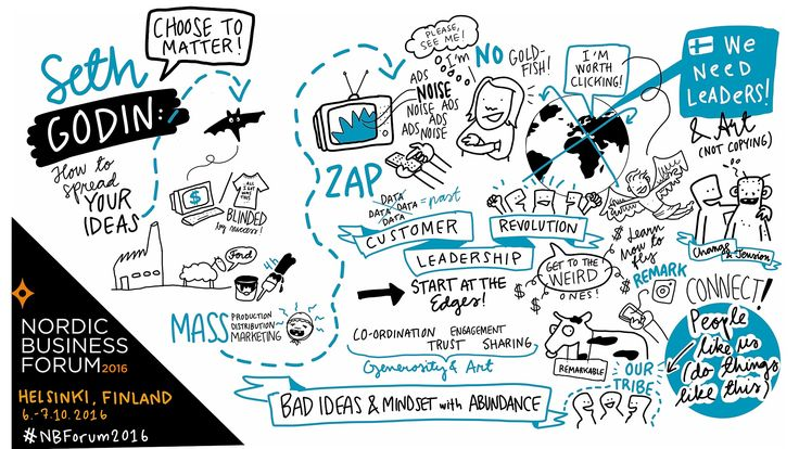Visual notes from speaker Seth Godin's presentation at Nordic Business Forum 2016.