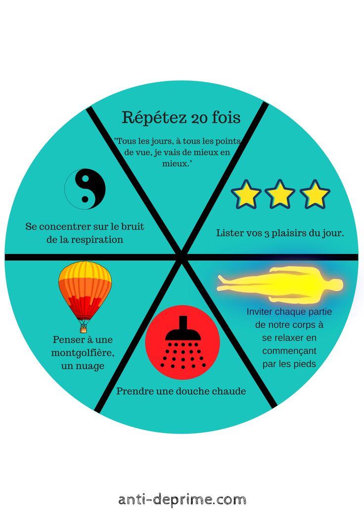 Je vous invite à tester 6 façons de vous endormir sous forme d'une roue des choix. L'intérêt de choisir implique que vous insufflez une intention à votre cerveau. Les chances de succès augmentent donc. Se concentrer