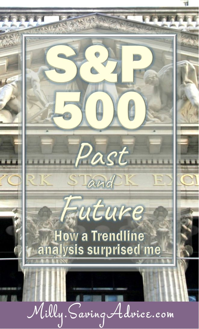S&P500 Where the S&P 500 is headed S&P 500 History Investing in the US Stock Market Stock Market Trends #stockmarket #usstocks #s&p500 #markettrends #investing #stockmarketcrash #crash #marketcycles #markettiming #economy