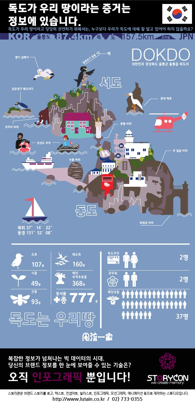 Dokdo Island is a Korean territory!!!