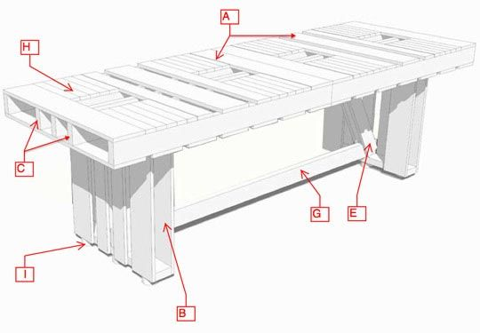 How to make a pallet dining table 2