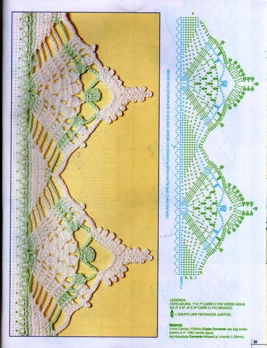 Beautiful #crochet #edgings and great charts at this site.
