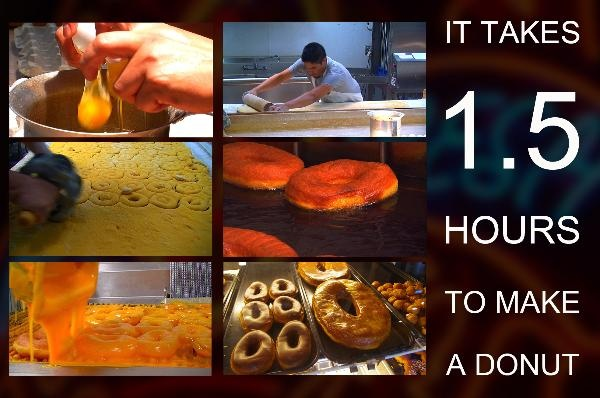 It's National Donut Day and we were treated to a behind the scenes look at the Lone Star Bakery to see how they make the world famous Round Rock Donut. After you're done drooling over our donut pics, make sure you catch the story here: http://www.kvue.com/news/Behind-the-scenes-Making-a-Round-Rock-Donut-155546785.html