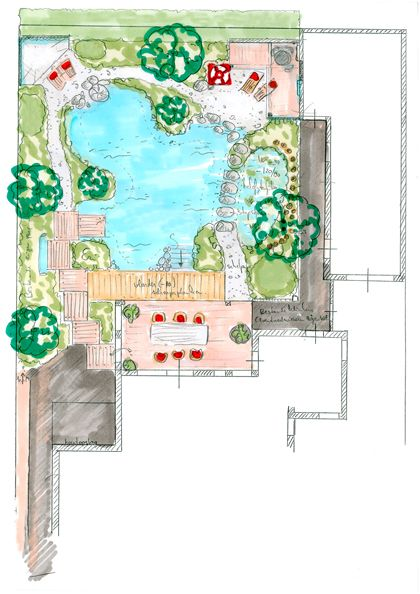 The design of a garden with a swimming pond.  Love the stepping stones separating the two water areas.
