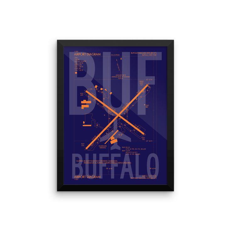 BUF Buffalo Airport Diagram Framed Poster