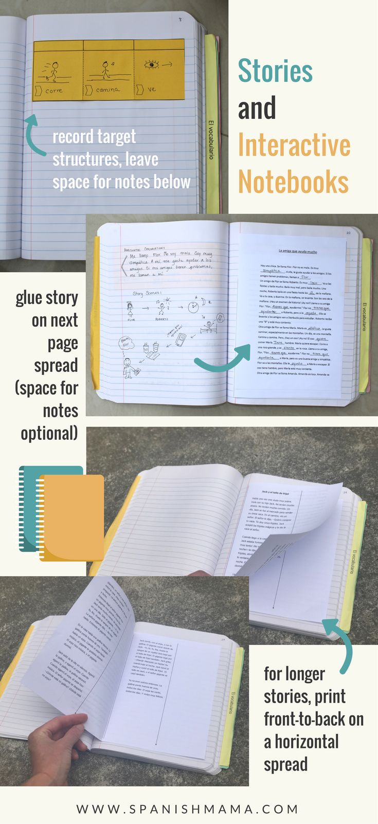 Example of how stories (or TPRS) can be easily printed and organized in interactive notebooks in the Spanish classroom. Also includes links to templates for easy formatting and printing to fit into a composition notebooks.