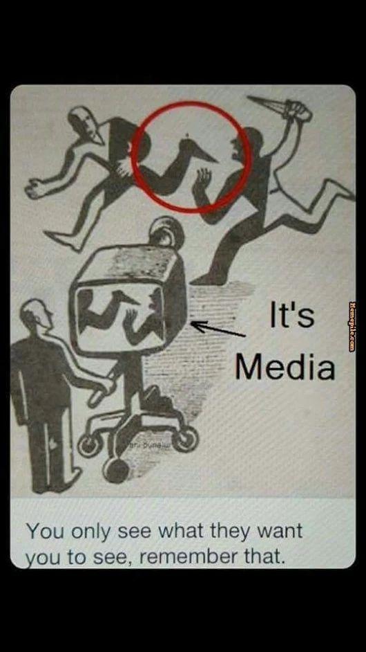 Đâu là Sự thật ☺