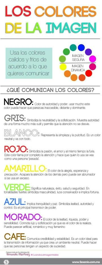 Colores en la ropa significado