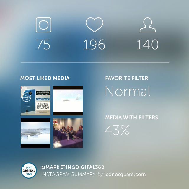 Iconosquare – Share fun metrics with your Instagram community