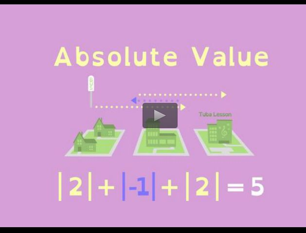 Pre School Worksheets Ordering Numbers With Absolute Value