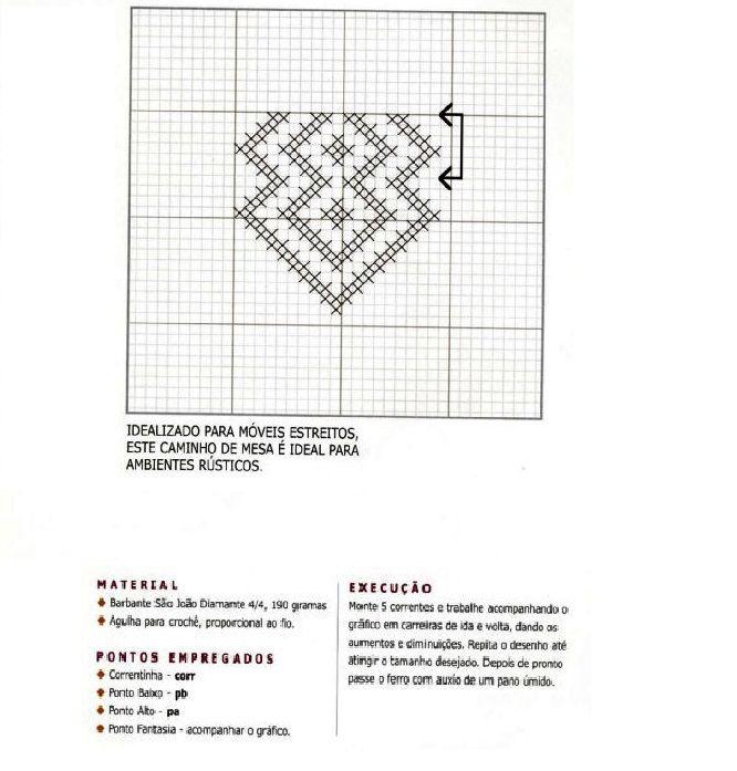 CAMINHO+DE+MESA+DE+CROCHE.jpg (666×697)